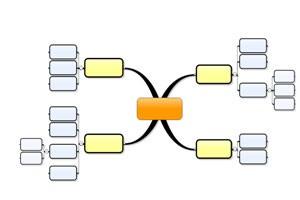 طرح شبکه ای